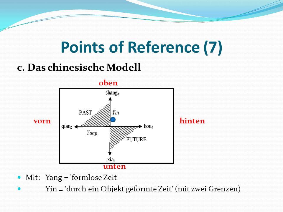 Points of Reference (7) c. Das chinesische Modell oben vorn hinten unten Mit: Yang = 'formlose Zeit Yin = 'durch ein Objekt geformte Zeit' (mit zwei G