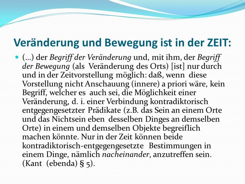 Die Reifikation der ZEIT Griechisch: χρόνος *das umfassende/Umfasste (?) Latein: tempus *Ausdehnung.