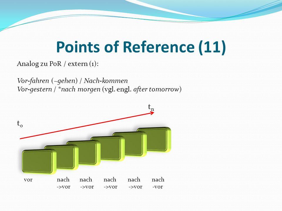 Points of Reference (11) Analog zu PoR / extern (1): Vor-fahren (~gehen) / Nach-kommen Vor-gestern / *nach morgen (vgl. engl. after tomorrow) t n t o