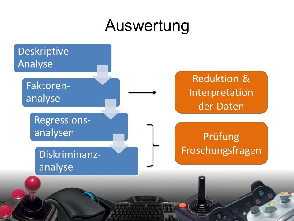Auswertung Deskriptive Analyse Faktoren- analyse Regressions- analysen Diskriminanz- analyse Prüfung Froschungsfragen Reduktion & Interpretation der D