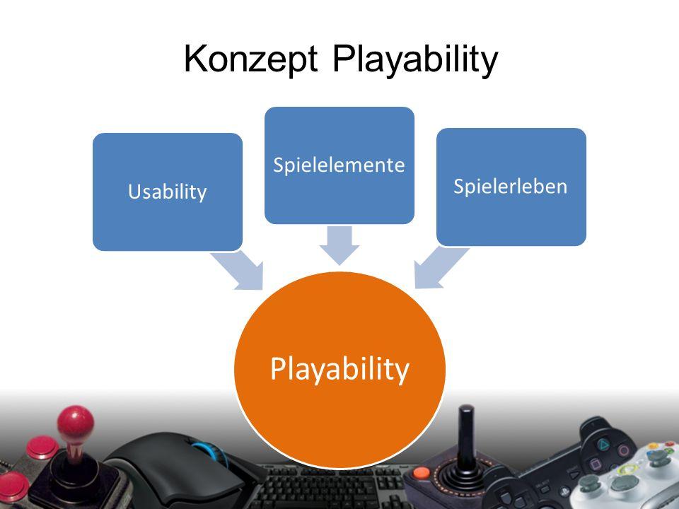 Playability UsabilitySpielelementeSpielerleben Konzept Playability