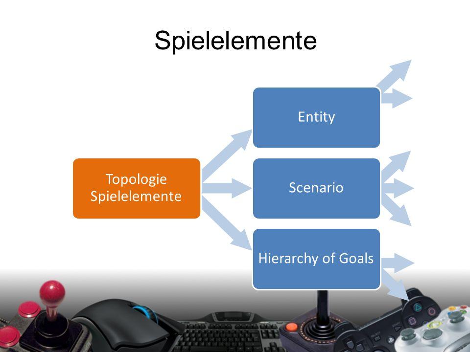 Spielelemente Topologie Spielelemente Hierarchy of Goals Entity Scenario