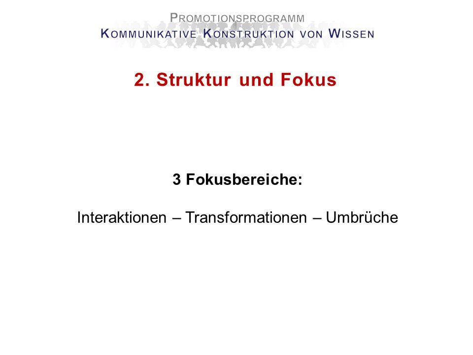 2. Struktur und Fokus 3 Fokusbereiche: Interaktionen – Transformationen – Umbrüche
