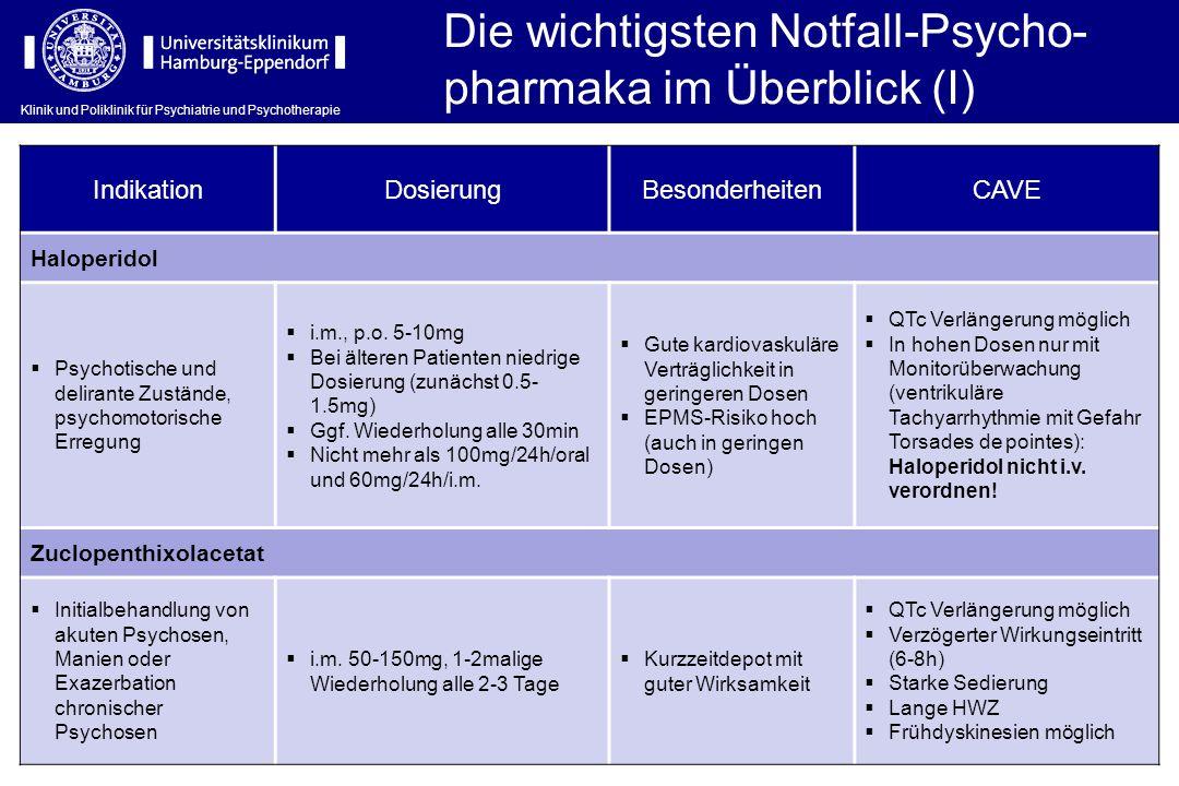 Klinik und Poliklinik für Psychiatrie und Psychotherapie Die wichtigsten Notfall-Psycho- pharmaka im Überblick (I) IndikationDosierungBesonderheitenCA