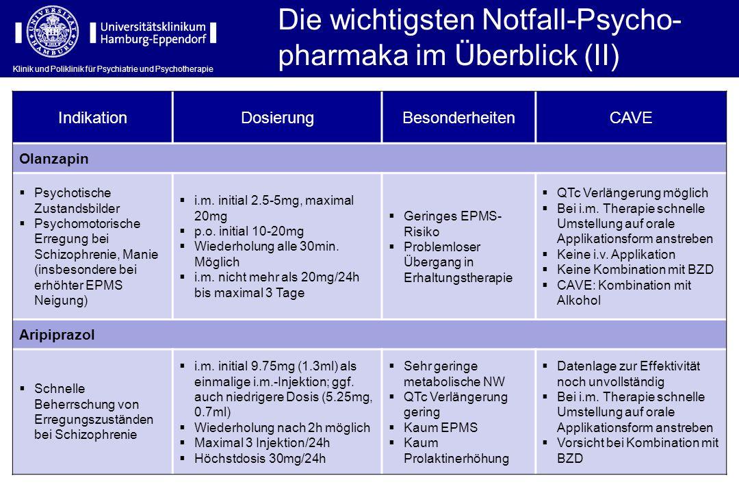 Klinik und Poliklinik für Psychiatrie und Psychotherapie Die wichtigsten Notfall-Psycho- pharmaka im Überblick (II) IndikationDosierungBesonderheitenC
