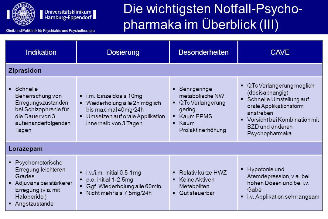 Klinik und Poliklinik für Psychiatrie und Psychotherapie Die wichtigsten Notfall-Psycho- pharmaka im Überblick (III) IndikationDosierungBesonderheiten
