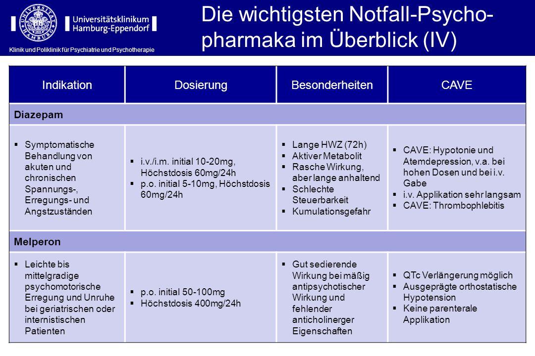 Klinik und Poliklinik für Psychiatrie und Psychotherapie Die wichtigsten Notfall-Psycho- pharmaka im Überblick (IV) IndikationDosierungBesonderheitenC