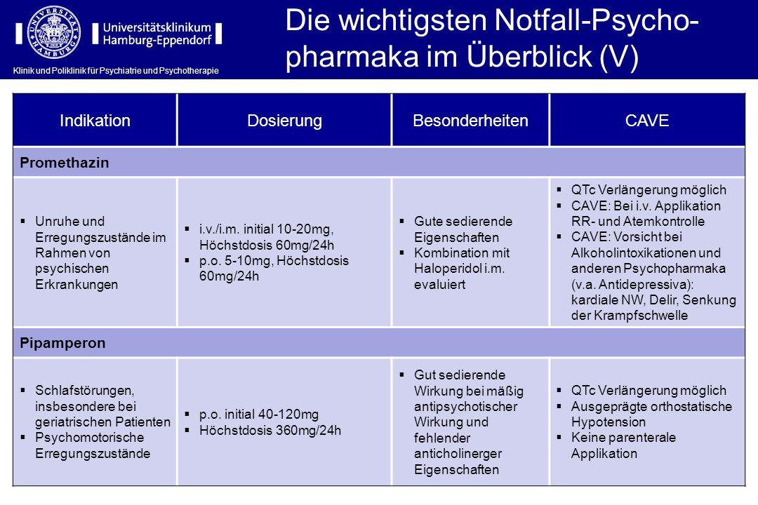 Klinik und Poliklinik für Psychiatrie und Psychotherapie Die wichtigsten Notfall-Psycho- pharmaka im Überblick (V) IndikationDosierungBesonderheitenCA