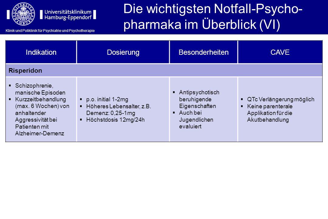 Klinik und Poliklinik für Psychiatrie und Psychotherapie Die wichtigsten Notfall-Psycho- pharmaka im Überblick (VI) IndikationDosierungBesonderheitenC