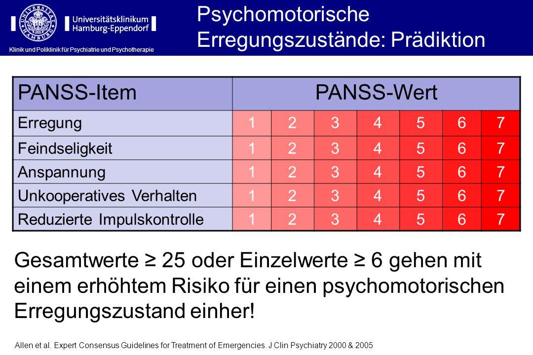 Klinik und Poliklinik für Psychiatrie und Psychotherapie Psychomotorische Erregungszustände: Prädiktion Allen et al. Expert Consensus Guidelines for T
