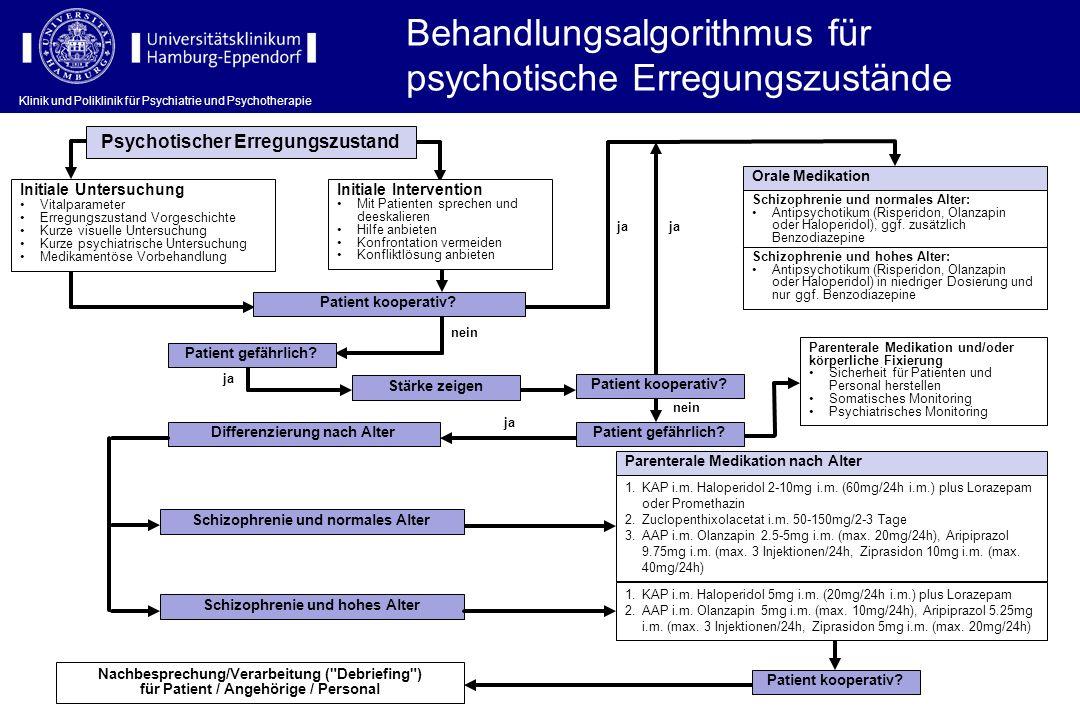 Klinik und Poliklinik für Psychiatrie und Psychotherapie Behandlungsalgorithmus für psychotische Erregungszustände Orale Medikation Schizophrenie und
