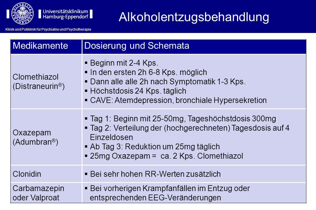 Klinik und Poliklinik für Psychiatrie und Psychotherapie Alkoholentzugsbehandlung MedikamenteDosierung und Schemata Clomethiazol (Distraneurin ® ) Beg