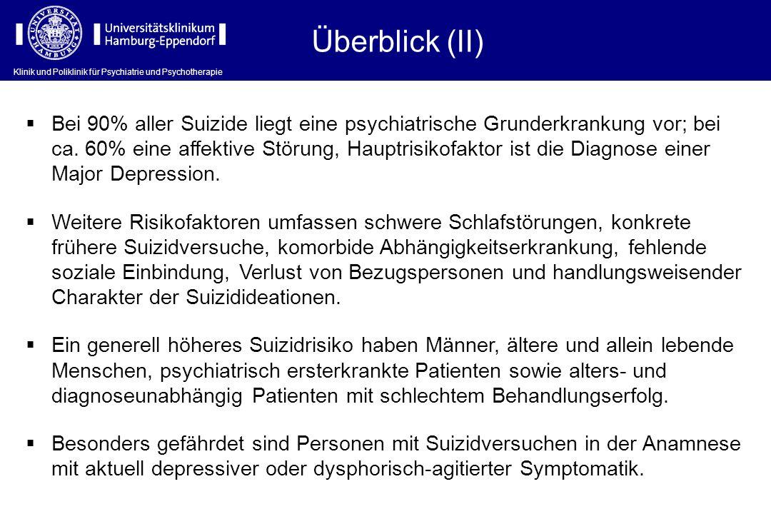 Klinik und Poliklinik für Psychiatrie und Psychotherapie Überblick (II) Bei 90% aller Suizide liegt eine psychiatrische Grunderkrankung vor; bei ca. 6