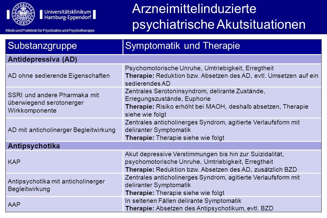 Klinik und Poliklinik für Psychiatrie und Psychotherapie Arzneimittelinduzierte psychiatrische Akutsituationen SubstanzgruppeSymptomatik und Therapie