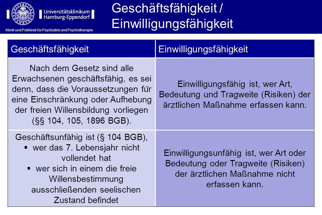 Klinik und Poliklinik für Psychiatrie und Psychotherapie Stuporöse Zustände (II) Initialversuch mit Lorazepam 1-2.5mg p.o.
