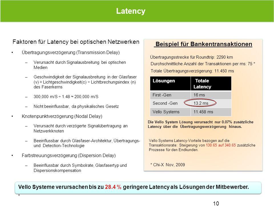Faktoren für Latency bei optischen Netzwerken Übertragungsverzögerung (Transmission Delay) –Verursacht durch Signalausbreitung bei optischen Medien –G