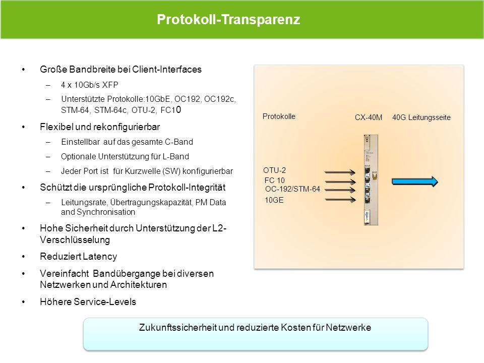 Große Bandbreite bei Client-Interfaces –4 x 10Gb/s XFP –Unterstützte Protokolle:10GbE, OC192, OC192c, STM-64, STM-64c, OTU-2, FC1 0 Flexibel und rekon
