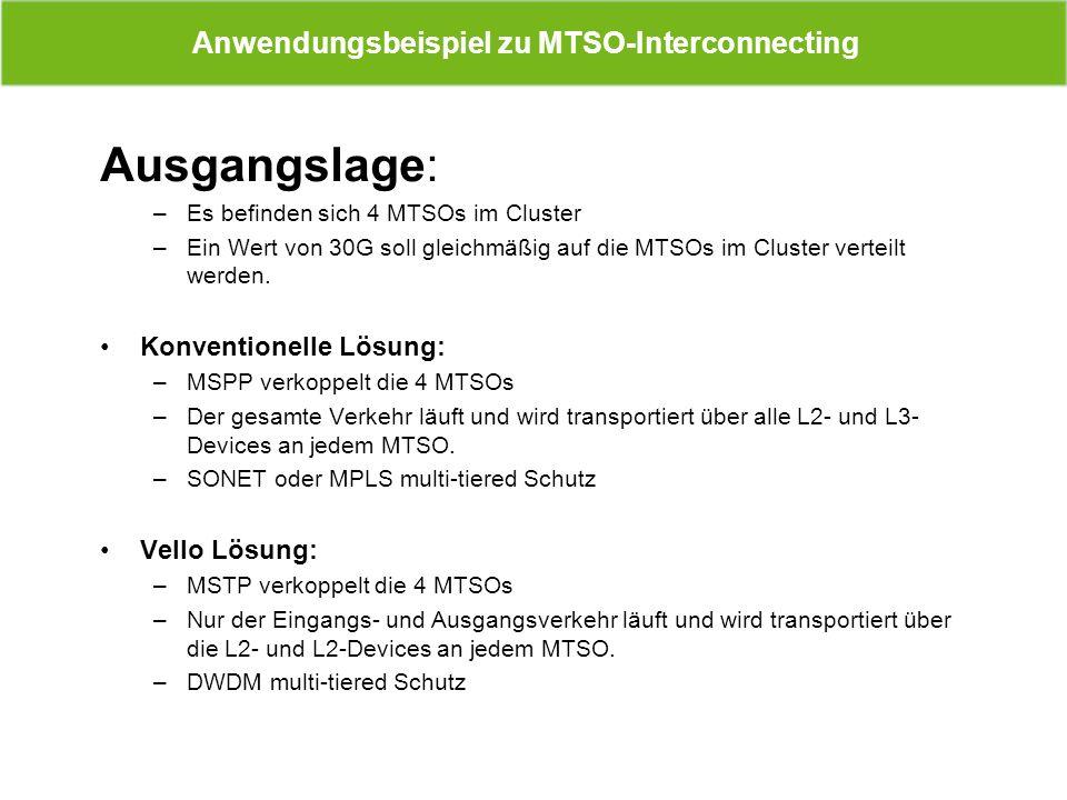 Ausgangslage: –Es befinden sich 4 MTSOs im Cluster –Ein Wert von 30G soll gleichmäßig auf die MTSOs im Cluster verteilt werden. Konventionelle Lösung: