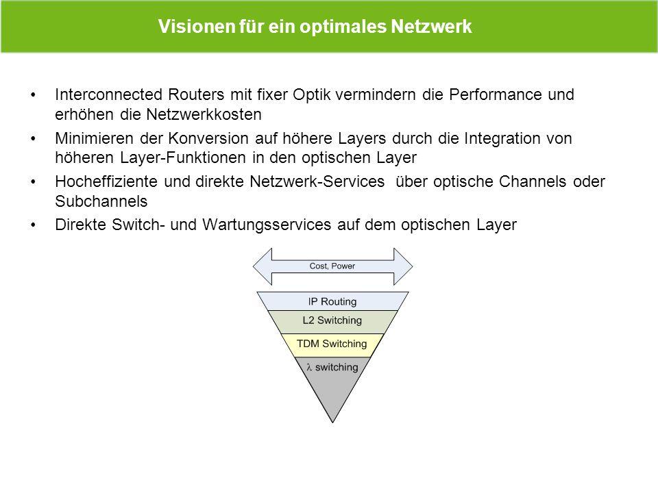Über uns Visionen für ein optimales Netzwerk Interconnected Routers mit fixer Optik vermindern die Performance und erhöhen die Netzwerkkosten Minimier