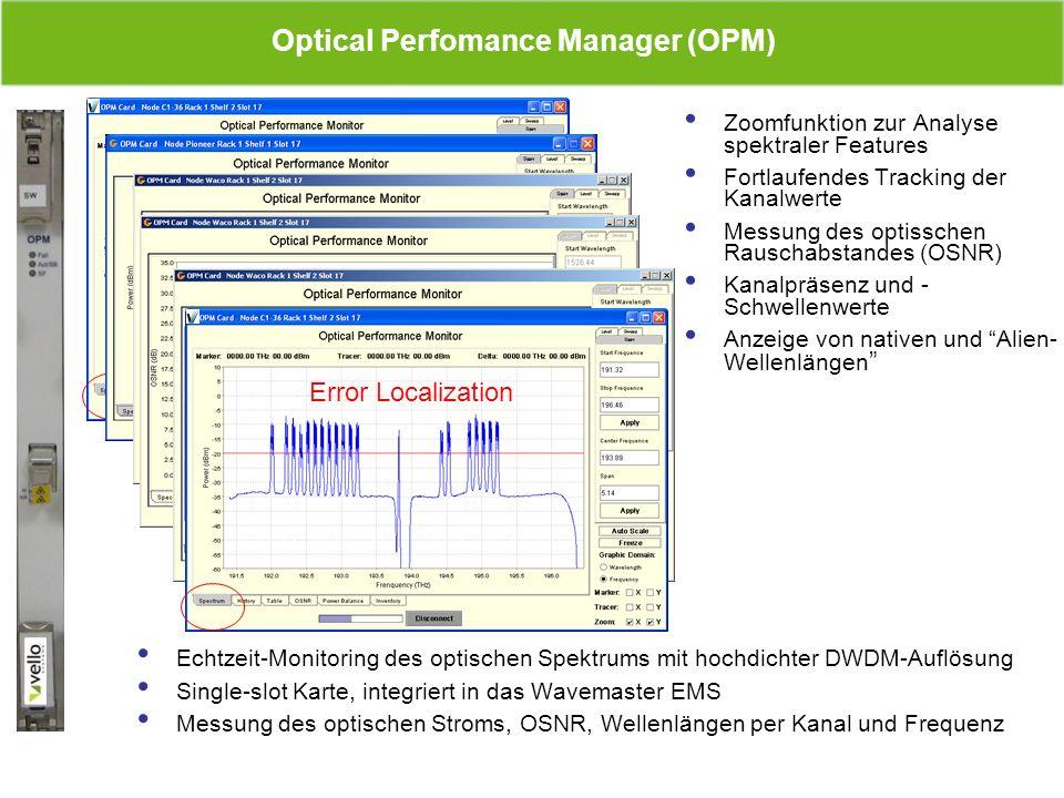 Power Balancing Echtzeit-Monitoring des optischen Spektrums mit hochdichter DWDM-Auflösung Single-slot Karte, integriert in das Wavemaster EMS Messung
