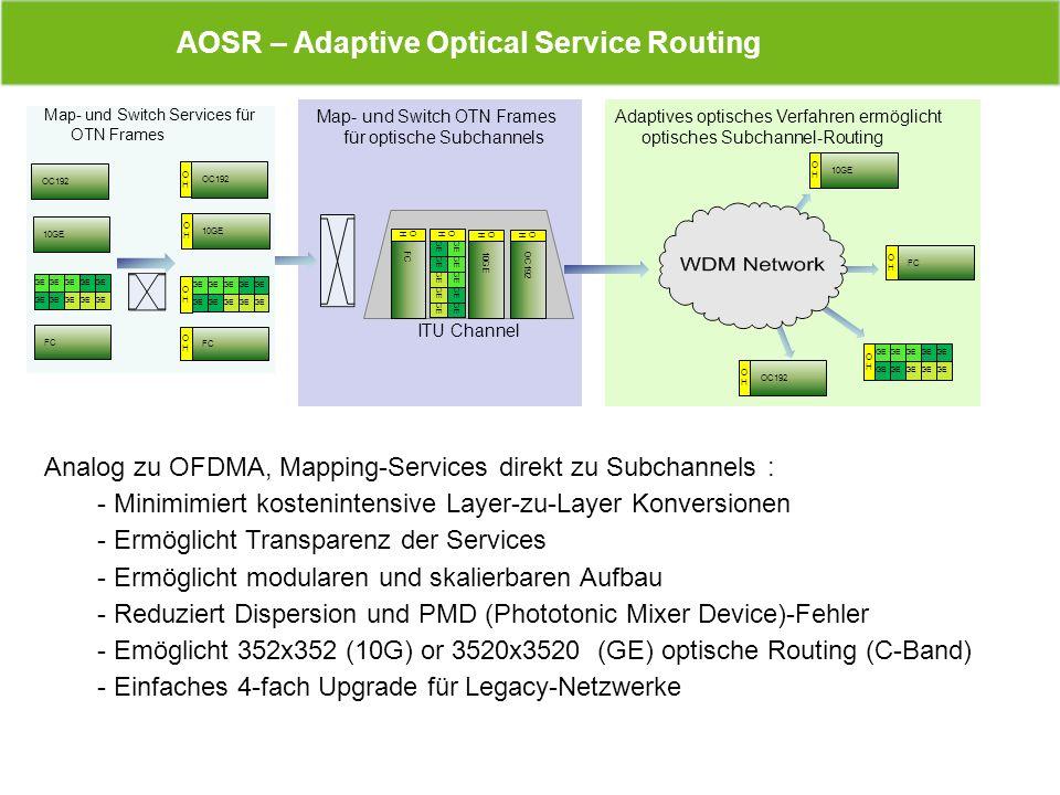 Analog zu OFDMA, Mapping-Services direkt zu Subchannels : - Minimimiert kostenintensive Layer-zu-Layer Konversionen - Ermöglicht Transparenz der Servi