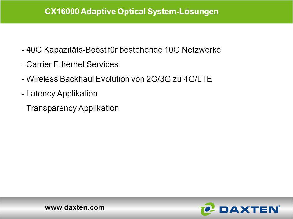 - 40G Kapazitäts-Boost für bestehende 10G Netzwerke - Carrier Ethernet Services - Wireless Backhaul Evolution von 2G/3G zu 4G/LTE - Latency Applikatio