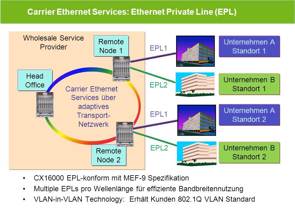CX16000 EPL-konform mit MEF-9 Spezifikation Multiple EPLs pro Wellenlänge für effiziente Bandbreitennutzung VLAN-in-VLAN Technology: Erhält Kunden 802