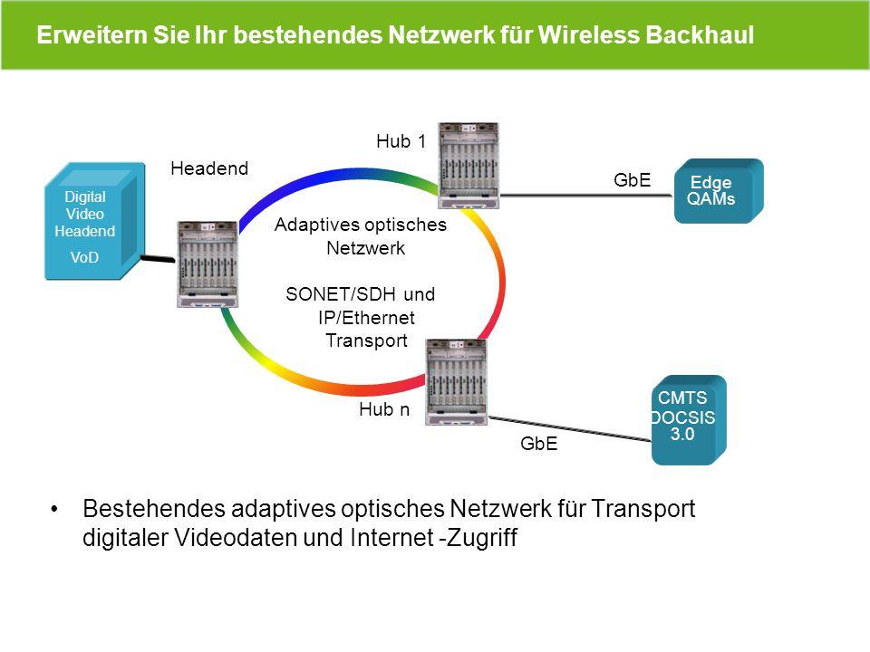 Bestehendes adaptives optisches Netzwerk für Transport digitaler Videodaten und Internet -Zugriff Digital Video Headend VoD Headend CMTS DOCSIS 3.0 Hu