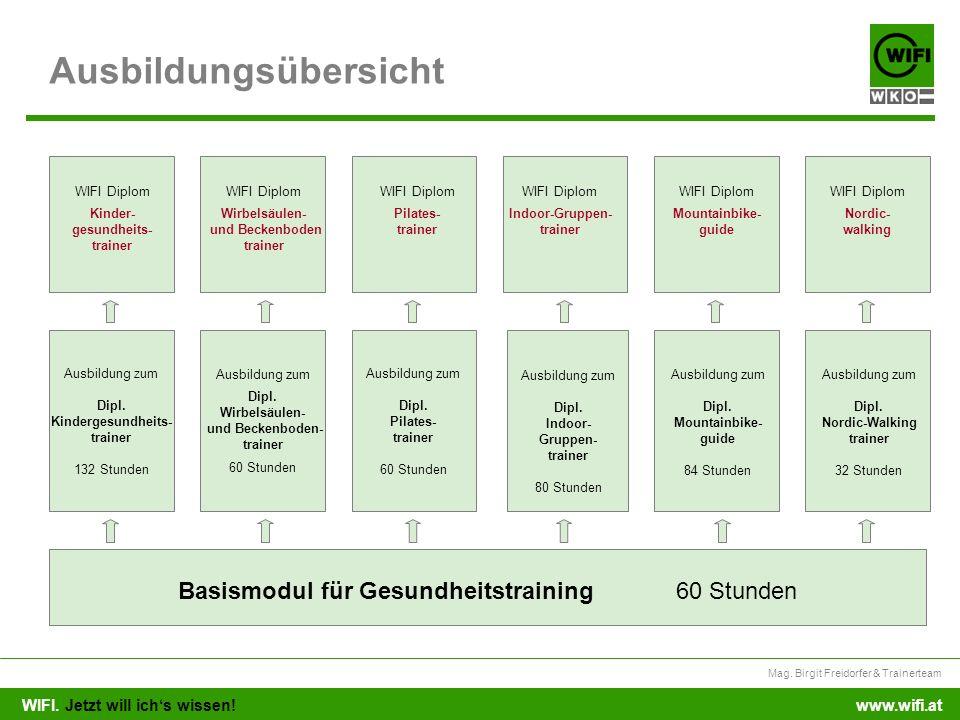 WIFI. Jetzt will ichs wissen! Mag. Birgit Freidorfer & Trainerteam www.wifi.at Ausbildungsübersicht Basismodul für Gesundheitstraining 60 Stunden Ausb