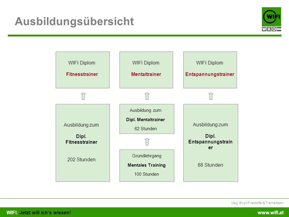 WIFI. Jetzt will ichs wissen! Mag. Birgit Freidorfer & Trainerteam www.wifi.at Ausbildungsübersicht Ausbildung zum Dipl. Fitnesstrainer 202 Stunden Au