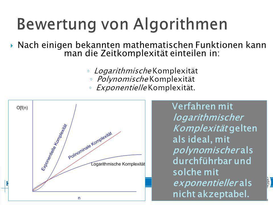 Der Pseudocode: Umgangssprachliche Formulierung der Lösungsschritte … … Der Programmierablaufplan Auch Flussdiagramm genannt Aber: zahlreiche Verzweigungen, schwierige Zerlegbarkeit, schlechte Änderungsfähigkeit.