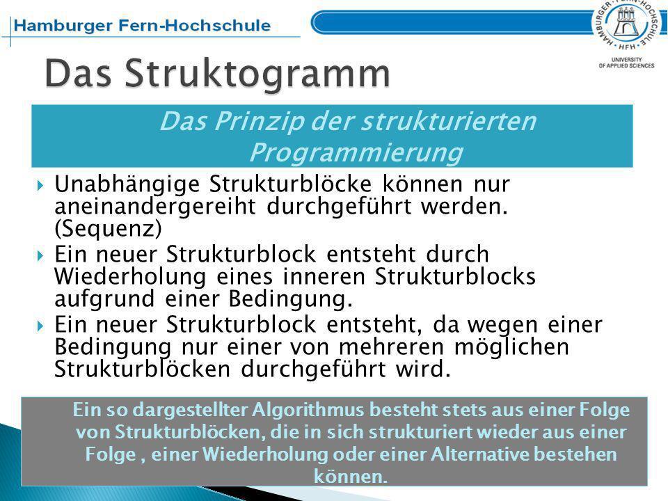 Symbole für Struktogramme Anm.: Schleife wird mindestens einmal durchlaufen.