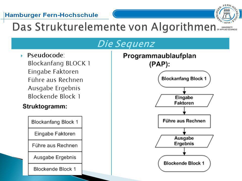 Die Iteration (Wiederholung, Zyklus, auch Schleife) In Abhängigkeit einer Bedingung wird ein bestimmter Strukturblock mehrfach ausgeführt, wobei die steuernden Parameter sich ändern müssen.