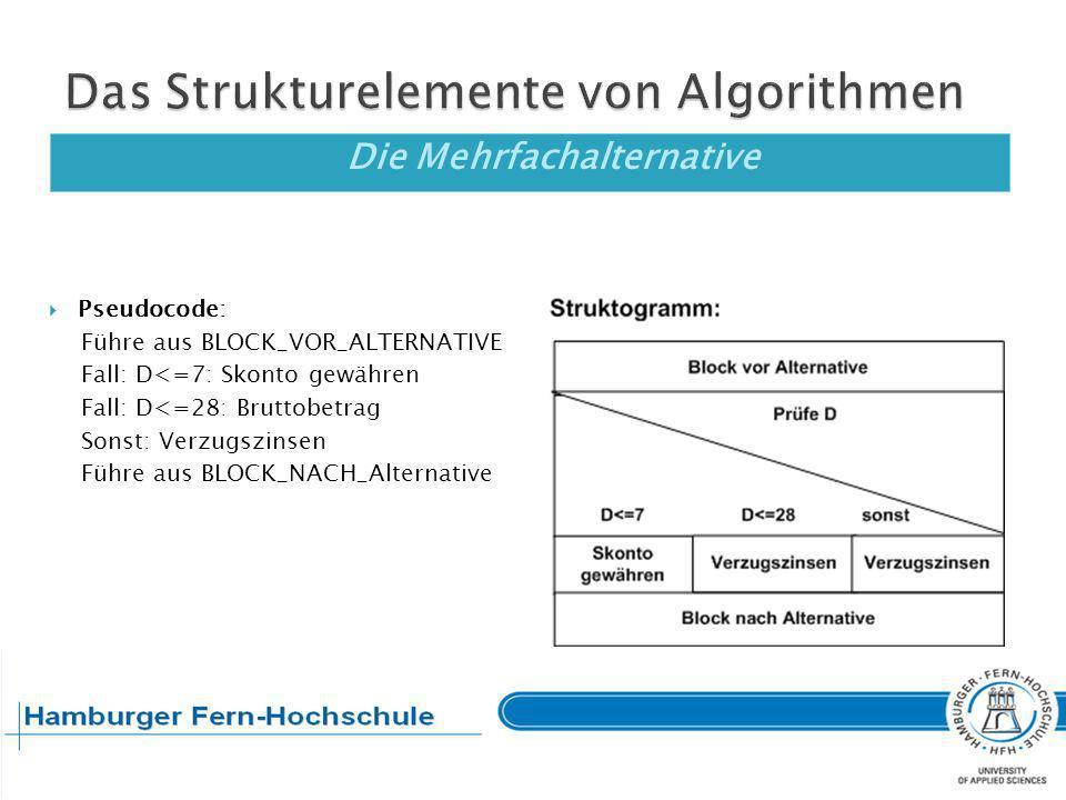 Rekursive Algorithmen Ein Algorithmus ist rekursiv, wenn er sich selbst aufrufen kann.