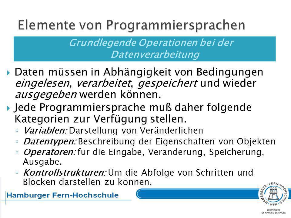 Algorithmus Programmiersprache Maschinencode Editor: Dient zur Texterfassung von Programmen, dabei entsteht der Quellcode (Sourcecode).