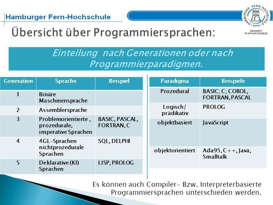 Mögliche Unterscheidungen sind compilerbasierte oder interpreterbasierte Sprachen.