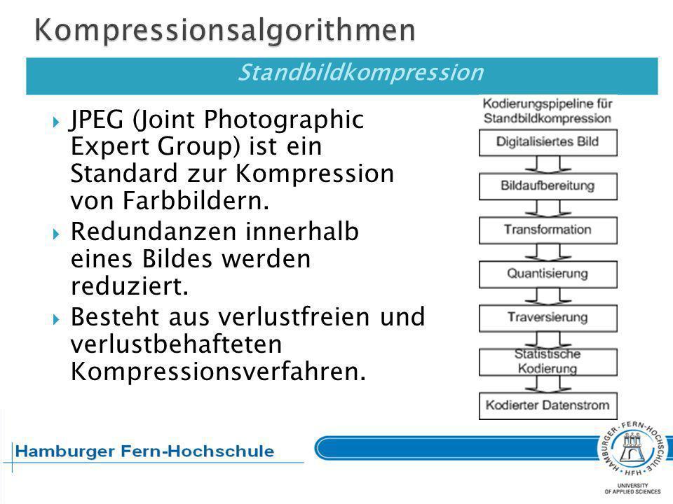 Videokompression Bei der Videokompression kommt es zur Reduktion von Redundanzen zwischen den Bildern.