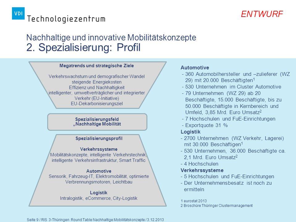 ENTWURF Seite 10 / RIS 3-Thüringen Round Table Nachhaltige Mobilitätskonzepte / 3.12.2013 Nachhaltige und innovative Mobilitätskonzepte 2.