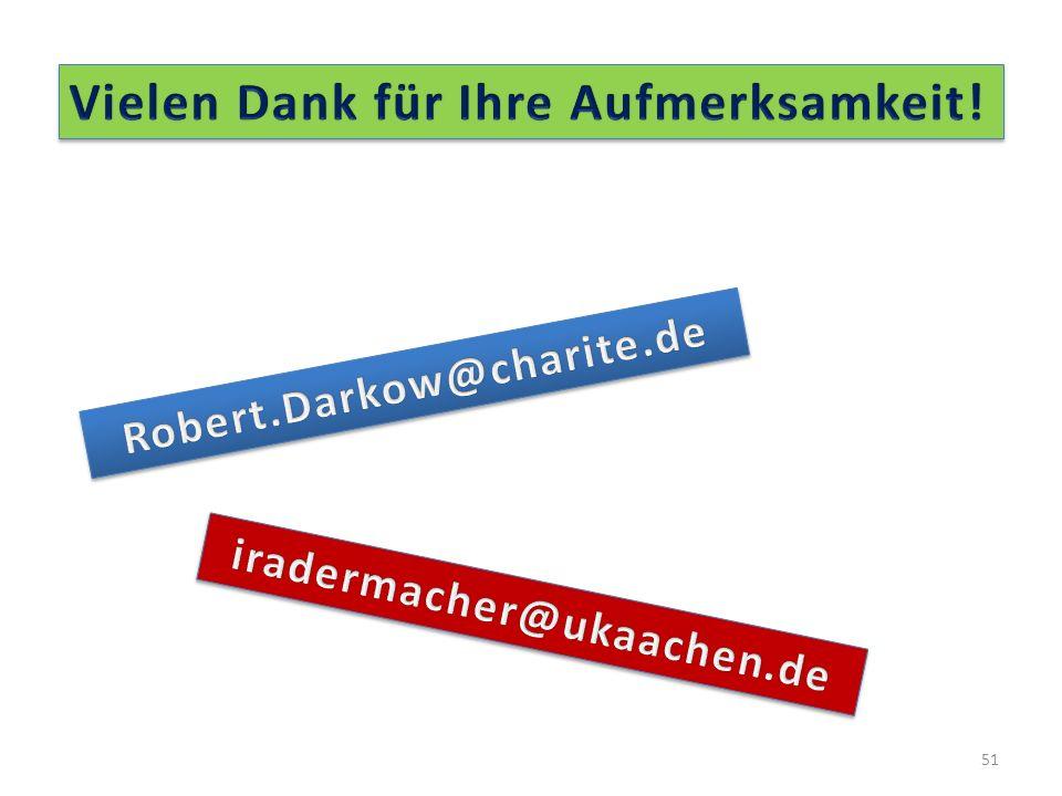 Programme besser erkennen Computergestützte Aphasietherapie | Radermacher & Darkow | WAT 2013 Große Icons 50