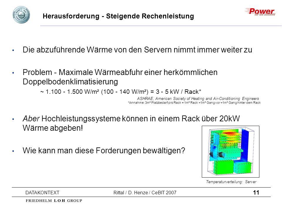 11 DATAKONTEXT Rittal / D. Henze / CeBIT 2007 Herausforderung - Steigende Rechenleistung Die abzuführende Wärme von den Servern nimmt immer weiter zu