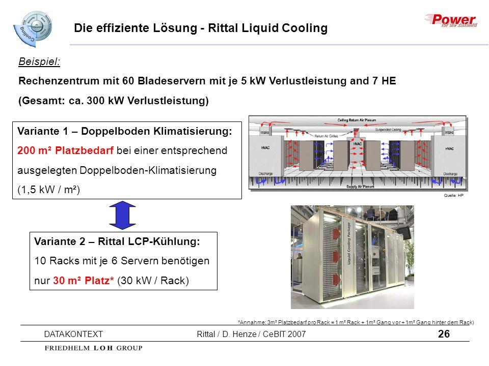 26 DATAKONTEXT Rittal / D. Henze / CeBIT 2007 Die effiziente Lösung - Rittal Liquid Cooling Beispiel: Rechenzentrum mit 60 Bladeservern mit je 5 kW Ve