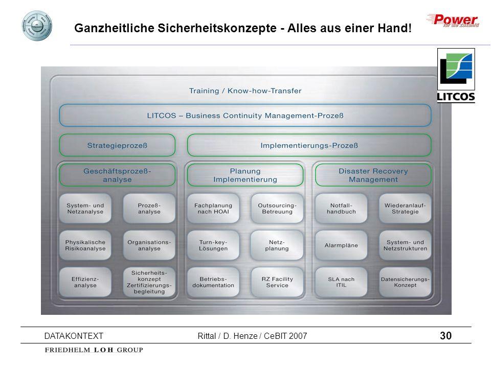30 DATAKONTEXT Rittal / D. Henze / CeBIT 2007 Ganzheitliche Sicherheitskonzepte - Alles aus einer Hand!