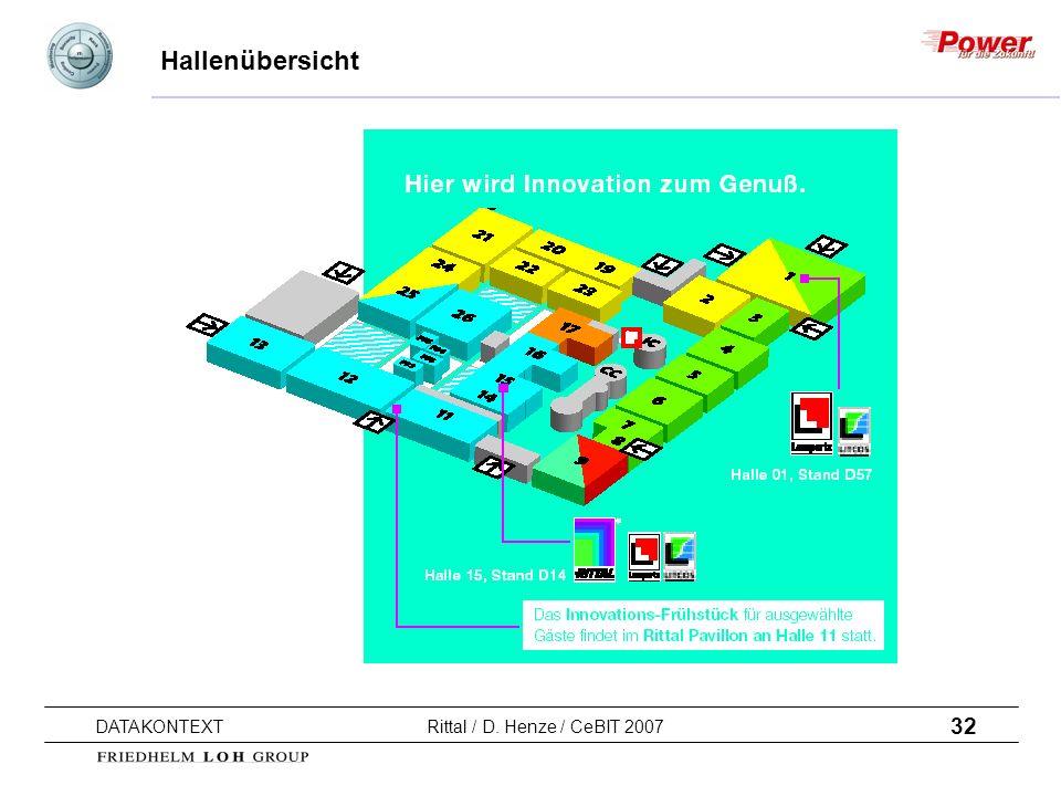 32 DATAKONTEXT Rittal / D. Henze / CeBIT 2007 Hallenübersicht
