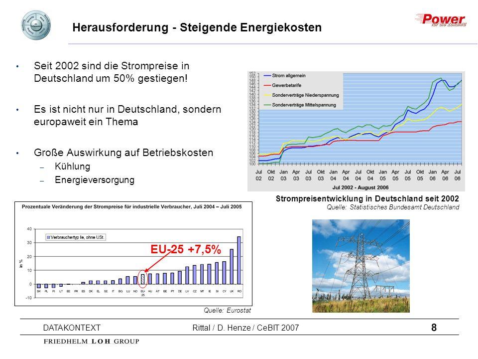 8 DATAKONTEXT Rittal / D. Henze / CeBIT 2007 Herausforderung - Steigende Energiekosten Seit 2002 sind die Strompreise in Deutschland um 50% gestiegen!