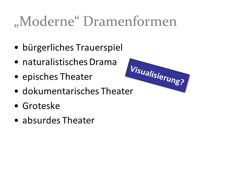 Moderne Dramenformen bürgerliches Trauerspiel naturalistisches Drama episches Theater dokumentarisches Theater Groteske absurdes Theater Visualisierun