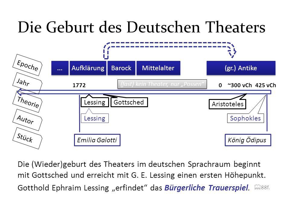 Die Geburt des Deutschen Theaters König Ödipus Emilia Galotti Gottsched Sophokles Aristoteles Lessing 425 vCh~300 vCh17720 (gr.) Antike Mittelalter Au