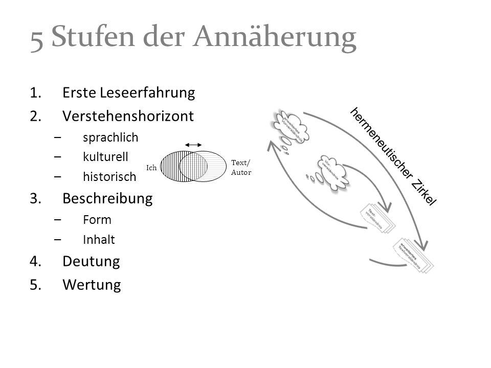 5 Stufen der Annäherung 1.Erste Leseerfahrung 2.Verstehenshorizont –sprachlich –kulturell –historisch 3.Beschreibung –Form –Inhalt 4.Deutung 5.Wertung