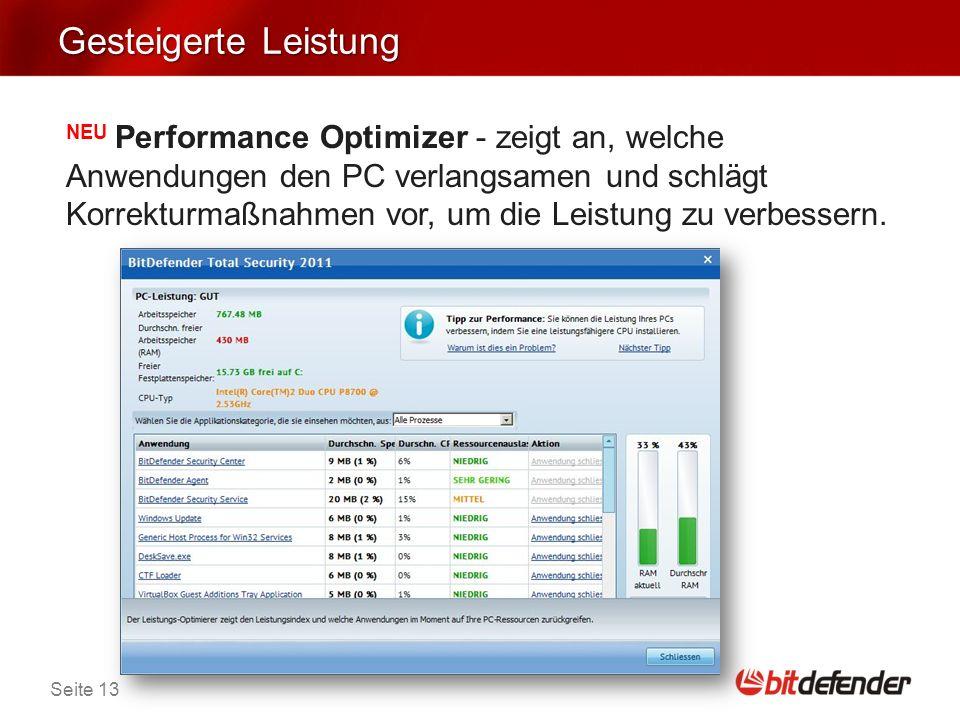 Seite 13 Gesteigerte Leistung NEU Performance Optimizer - zeigt an, welche Anwendungen den PC verlangsamen und schlägt Korrekturmaßnahmen vor, um die Leistung zu verbessern.