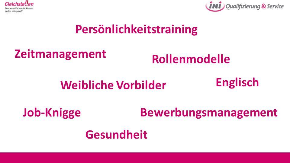 Persönlichkeitstraining Job-Knigge Zeitmanagement Gesundheit Rollenmodelle Bewerbungsmanagement Weibliche Vorbilder Englisch