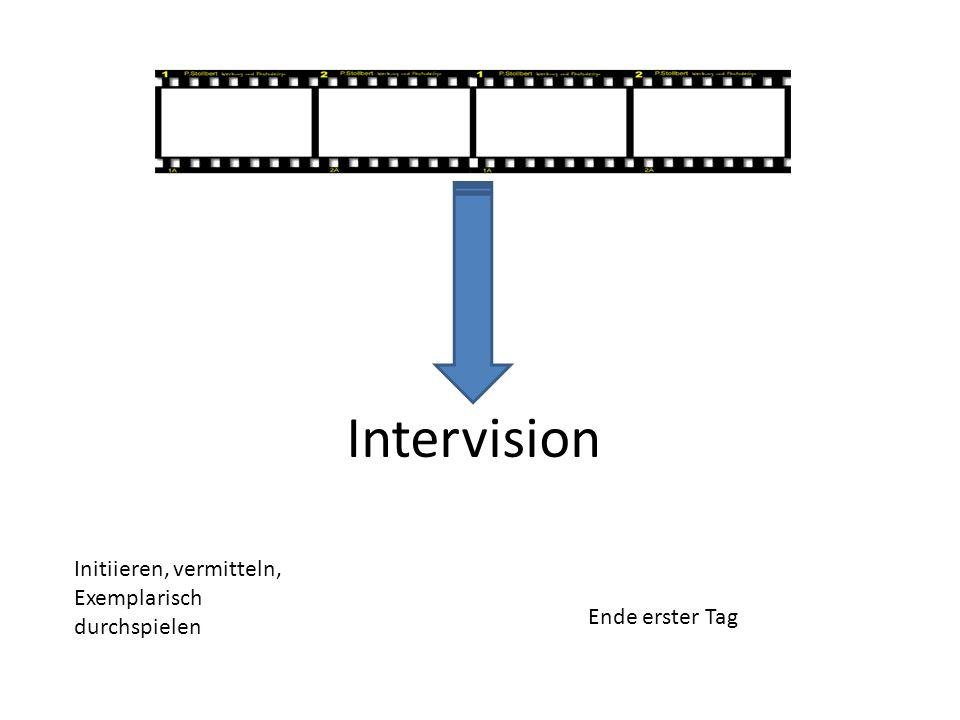 Intervision Initiieren, vermitteln, Exemplarisch durchspielen Ende erster Tag